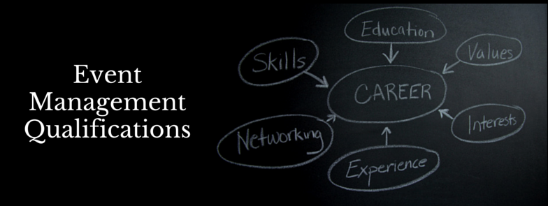 Events Management Qualifications
